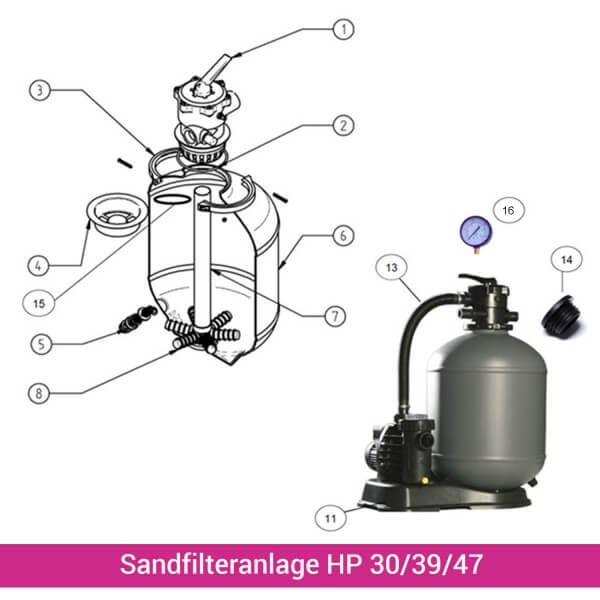 Schlauch Ventil/Pumpe 440 mm für HP 30/39/47